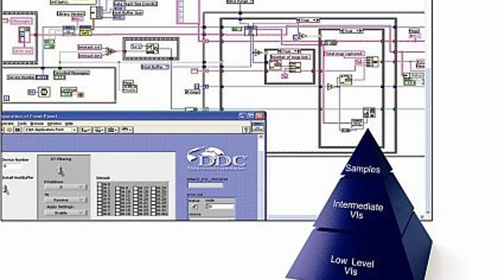 National Instruments LabVIEW support introduced for DDC MIL-STD-1553 avionics databus boards