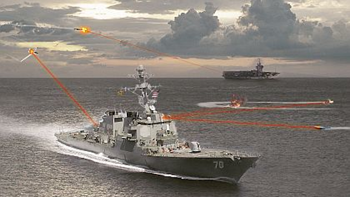 Navy asks industry to build ship-based laser weapon for realistic testing at sea