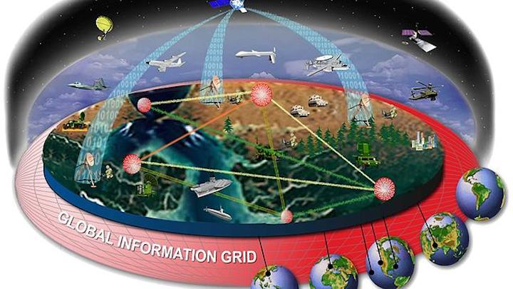 global information grid diagram