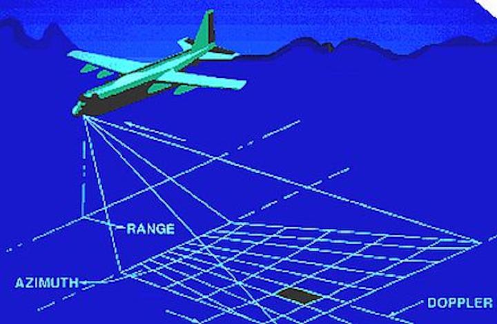 Northrop Grumman joins DARPA program to develop advanced imaging synthetic aperture radar
