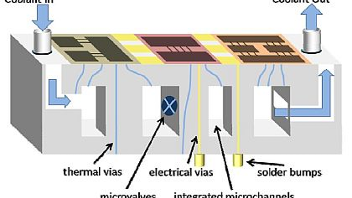 DARPA releases solicitation for ICECool thermal-management program for embedded computing