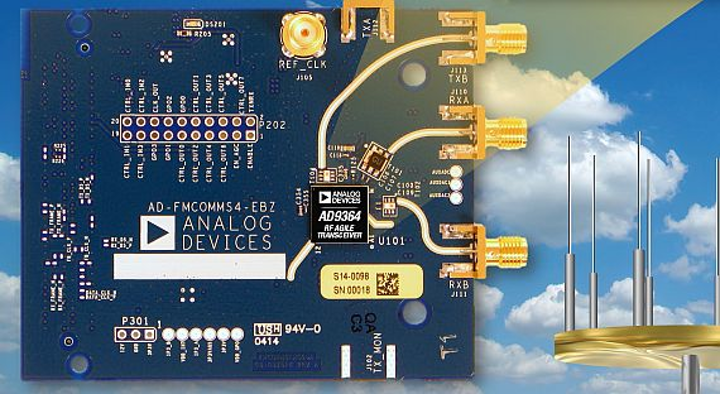 Software-defined radio development kits for military communications introduced by Analog Devices