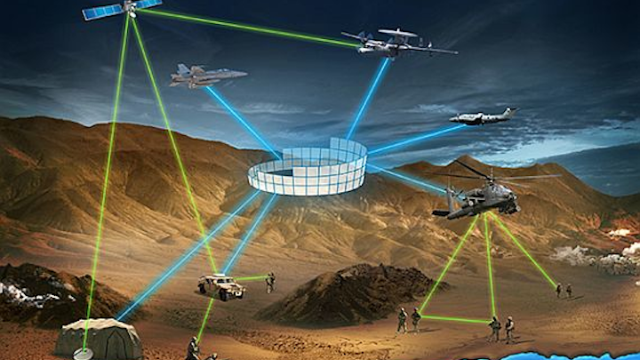 U.S. Special Operations Command picks ViaSat Small Tactical Terminals for infantry communications