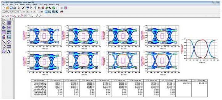 Bus simulator tool to generate bit-error-rate contours for JEDEC spec introduced by Keysight
