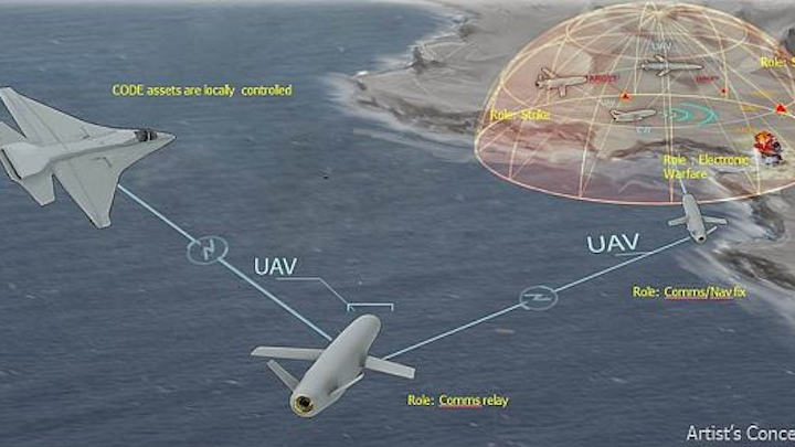 Lockheed Martin to tackle second phase of DARPA CODE project to enable cooperating UAVs