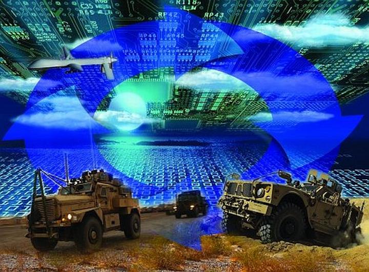 Harris eyes spectrum warfare technologies blending electronic warfare (EW) and optical warfare