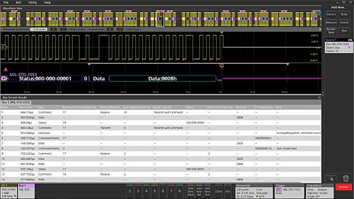 Low-profile oscilloscope for weapons testing and machine diagnostics introduced by Tektronix