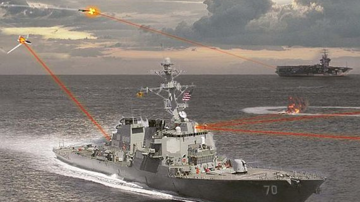 Navy surface warfare experts start developing powerful laser weapons for front-line surface warships