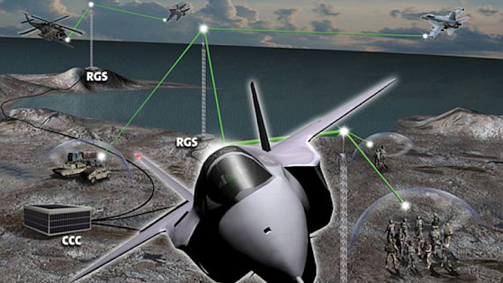 Rockwell Collins to provide new equipment and upgrades for CRIIS military test range systems